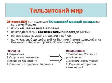 Тильзитский мир 25 июня 1807 г. - подписан Тильзитский мирный договор по кото...