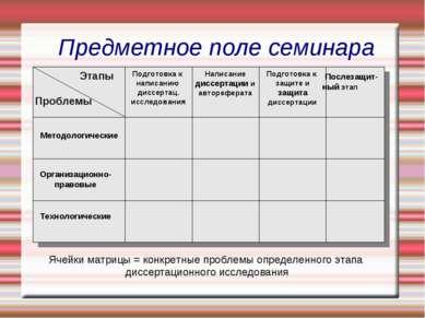 Предметное поле семинара Этапы Проблемы Подготовка к написанию диссертац. исс...