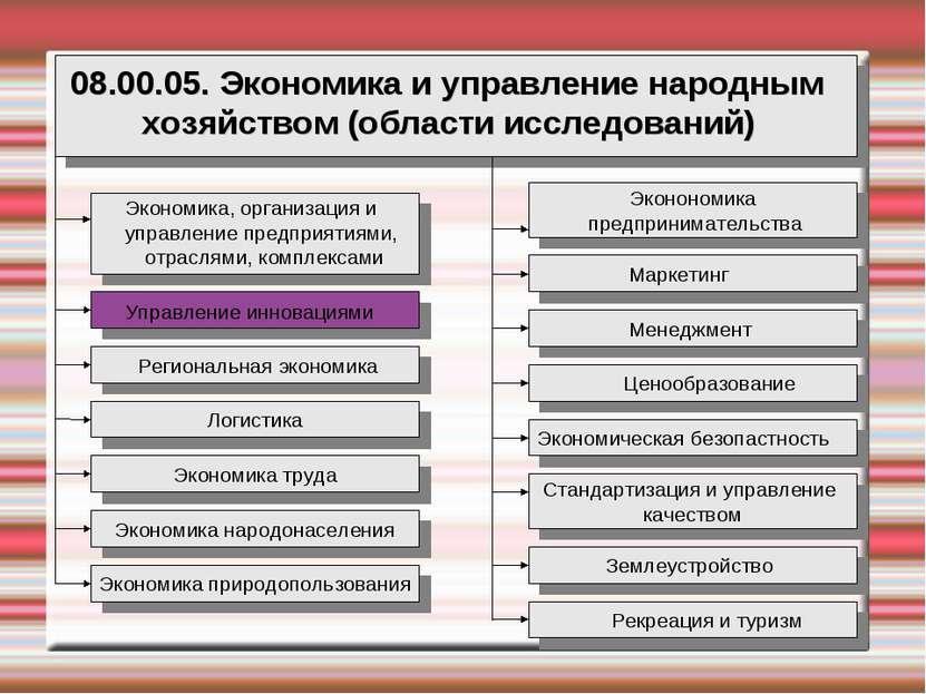 Региональная экономика Логистика Экономика труда 08.00.05. Экономика и управл...