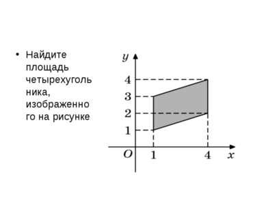 Найдите площадь четырехугольника, изображенного на рисунке