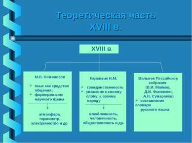 Теоретическая часть XVIII в. М.В. Ломоносов язык как средство общения; формир...