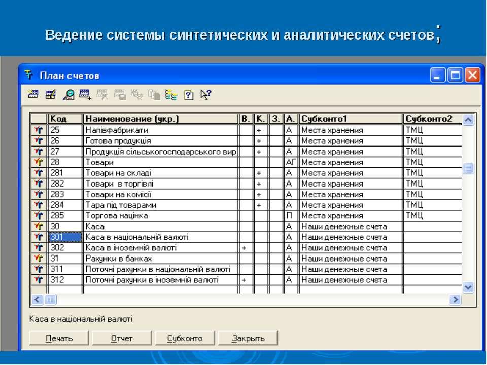 Ведение системы синтетических и аналитических счетов;