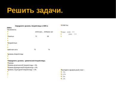 Решить задачи. Определите уровень безработицы в 2005 и 2006гг. . Численность ...