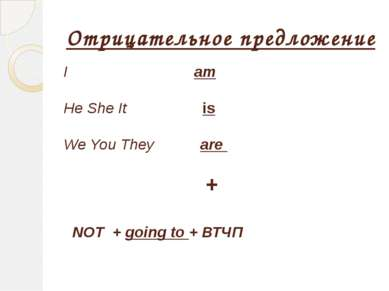 Отрицательное предложение I am He She It is We You They are + NOT + going to ...