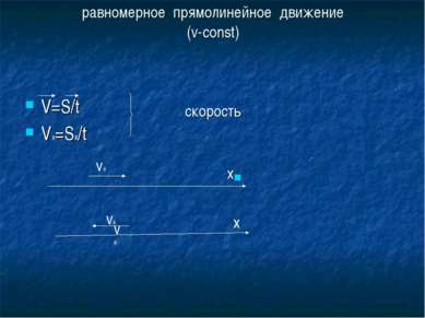равномерное прямолинейное движение (v-const) скорость V=S/t Vx=Sx/t x x vx vx vx