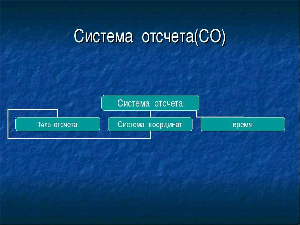 Система отсчета(СО)