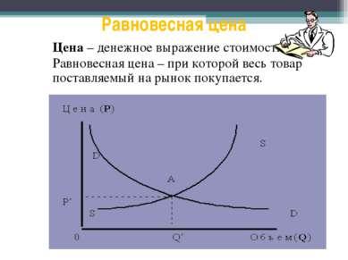 Равновесная цена Цена – денежное выражение стоимости. Равновесная цена – при ...