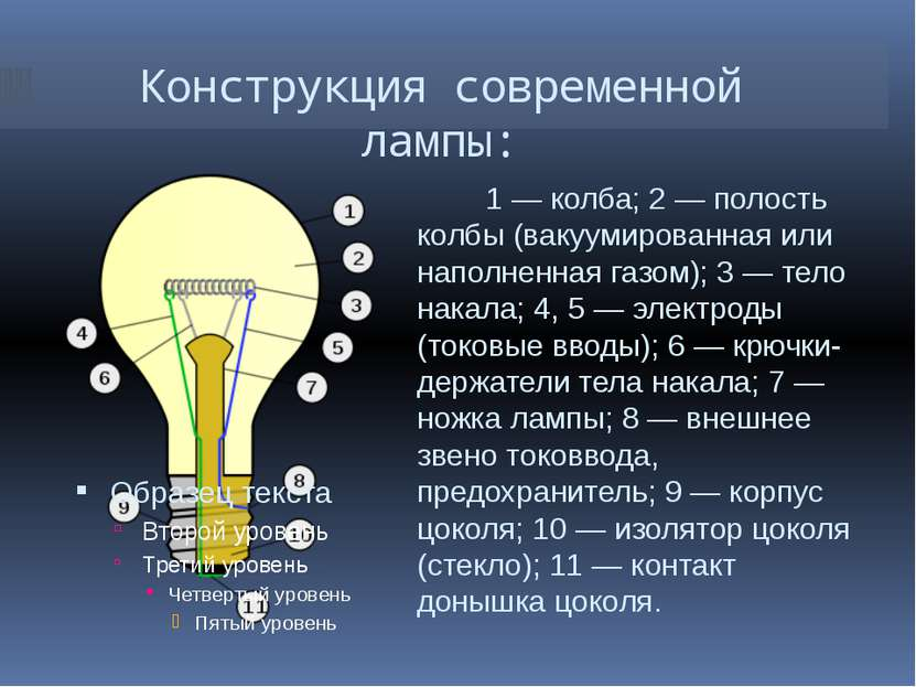 Конструкция современной лампы: 1— колба; 2— полость колбы (вакуумированная ...