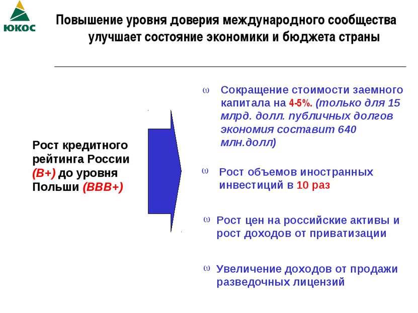 Повышение уровня доверия международного сообщества улучшает состояние экономи...