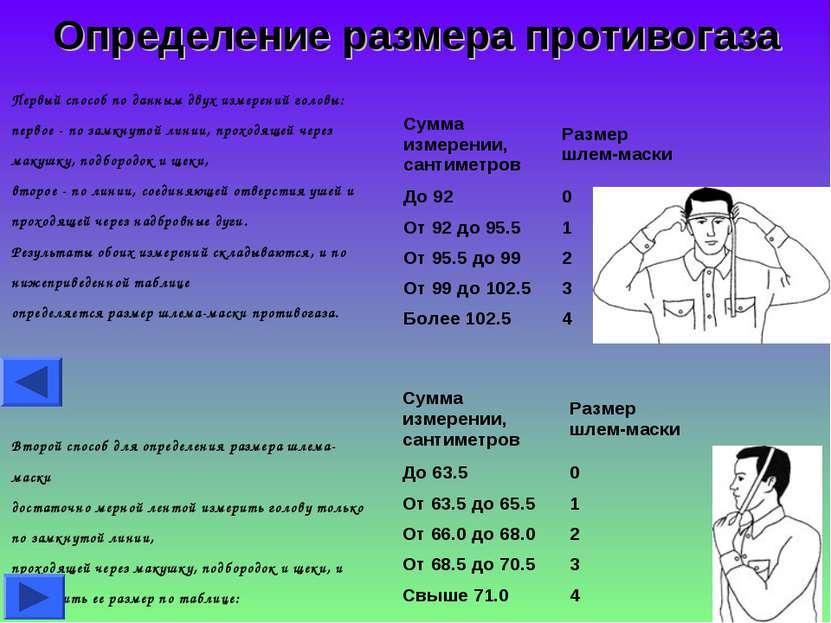 Определение размера противогаза Первый способ по данным двух измерений головы...