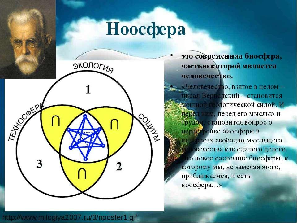 Ноосфера это современная биосфера, частью которой является человечество. «Чел...