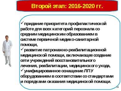 Второй этап: 2016-2020 гг. придание приоритета профилактической работе для вс...