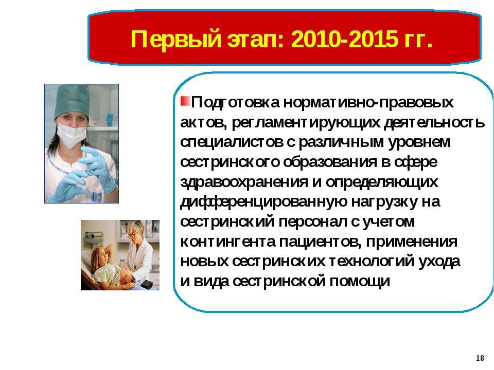 Первый этап: 2010-2015 гг. Подготовка нормативно-правовых актов, регламентиру...