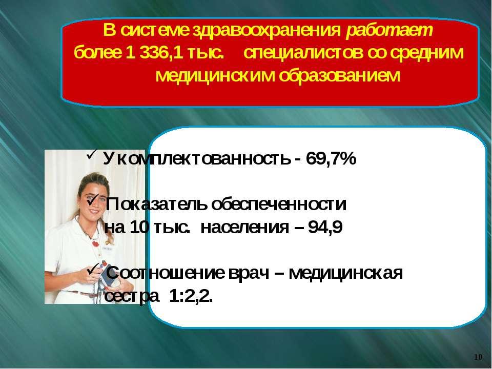 Укомплектованность - 69,7% Показатель обеспеченности на 10 тыс. населения – 9...