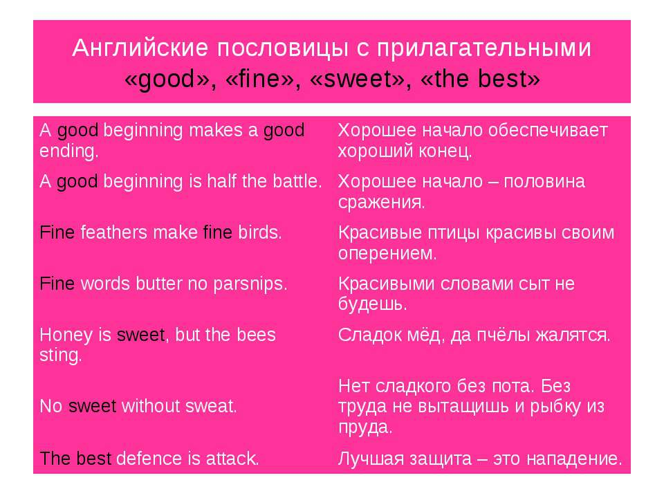 Английские пословицы с прилагательными «good», «fine», «sweet», «the best» A ...