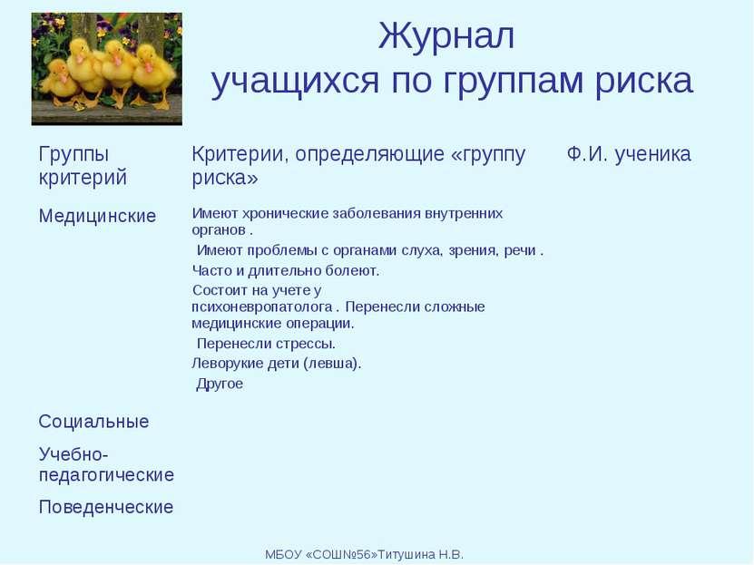 Журнал учащихся по группам риска МБОУ «СОШ№56»Титушина Н.В. . Группы критерий...