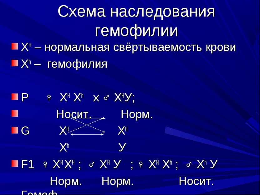 Схема наследования гемофилии ХH – нормальная свёртываемость крови Хh – гемофи...