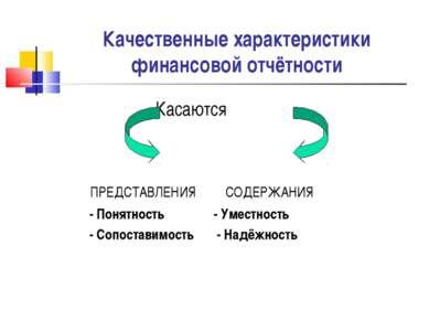 Качественные характеристики финансовой отчётности Касаются ПРЕДСТАВЛЕНИЯ СОДЕ...