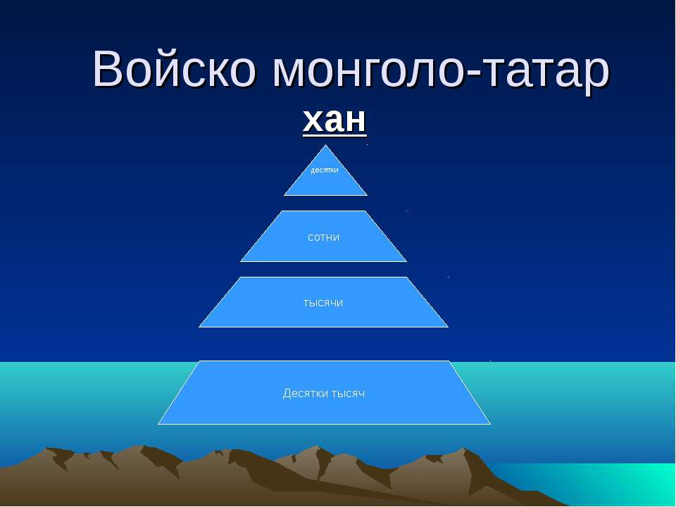 Войско монголо-татар хан
