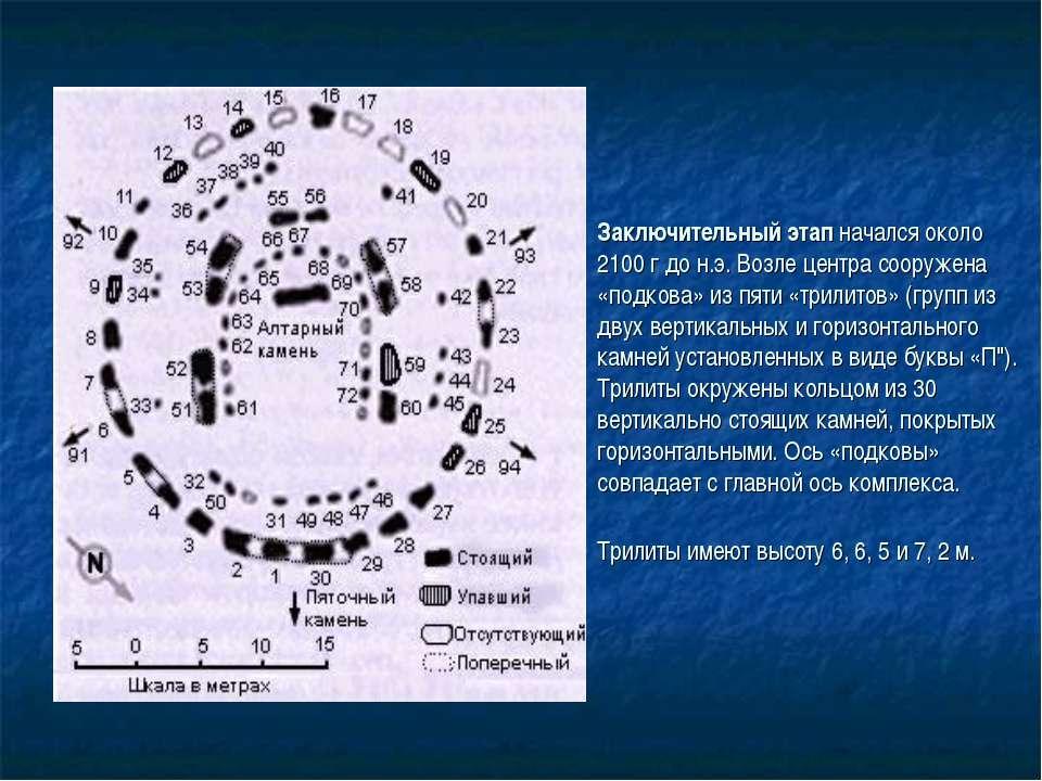 Заключительный этап начался около 2100 г до н.э. Возле центра сооружена «подк...