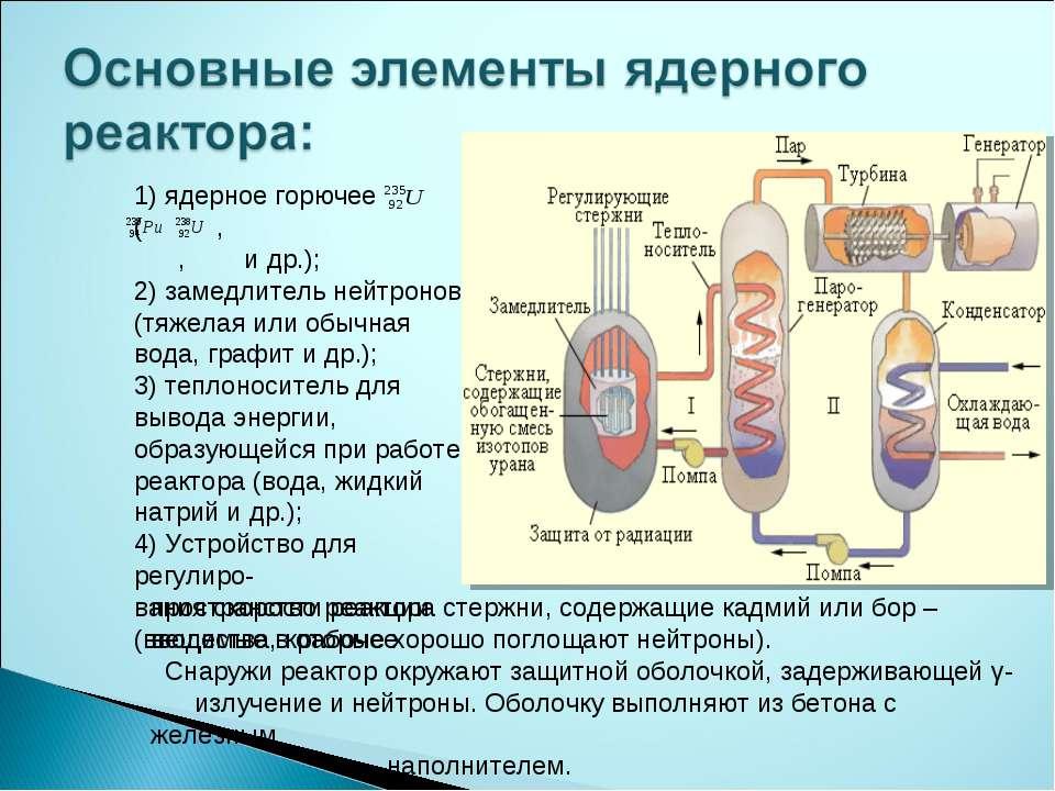 1) ядерное горючее ( , , и др.); 2) замедлитель нейтронов (тяжелая или обычна...