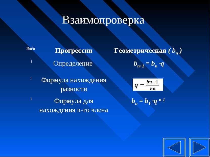 Взаимопроверка №п/п Прогрессии Геометрическая ( bn ) 1 Определение bn+1 = bn...