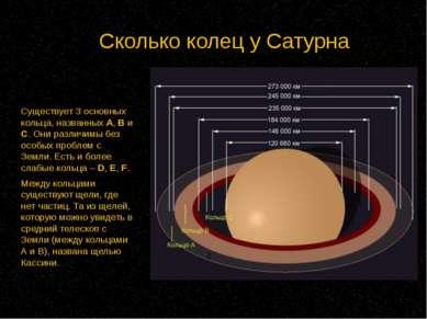 Сколько колец у Сатурна Существует 3 основных кольца, названных A, B и C. Они...