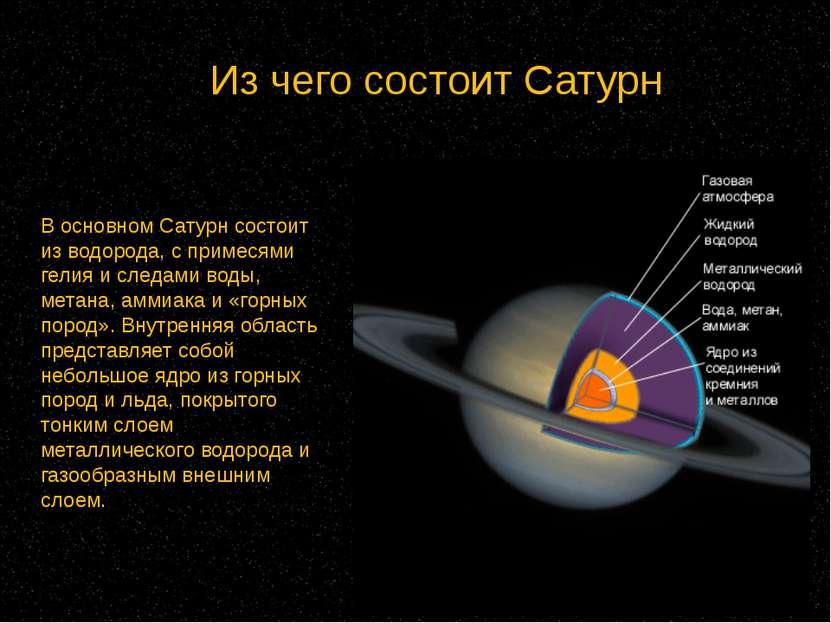 Из чего состоит Сатурн В основном Сатурн состоит из водорода, с примесями гел...