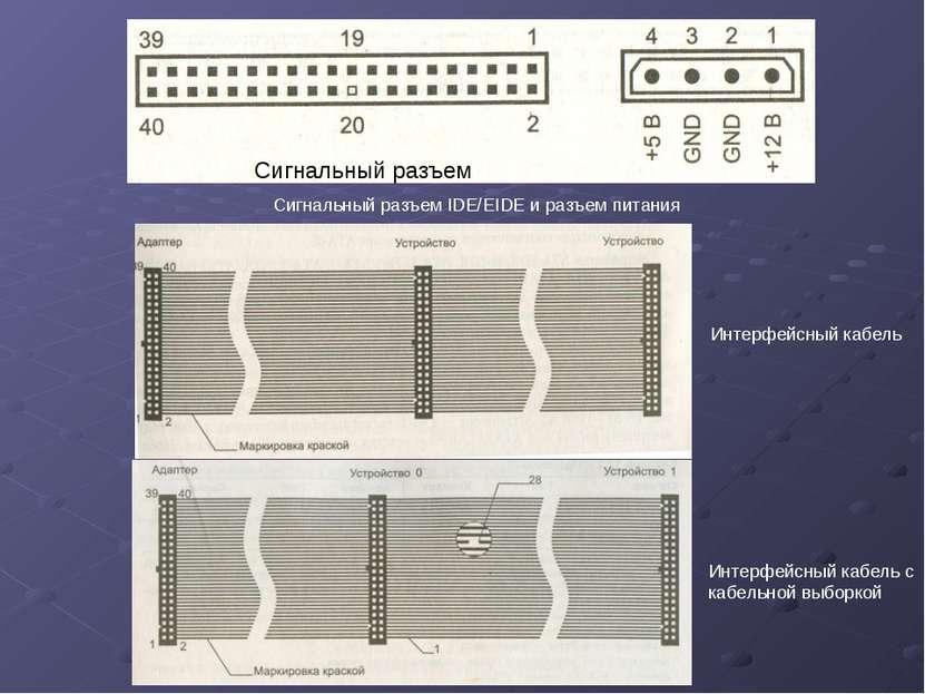 Сигнальный разъем IDE/EIDE и разъем питания Интерфейсный кабель Интерфейсный ...