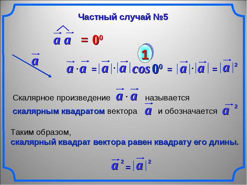 cos 00 1 Таким образом, скалярный квадрат вектора равен квадрату его длины. Ч...