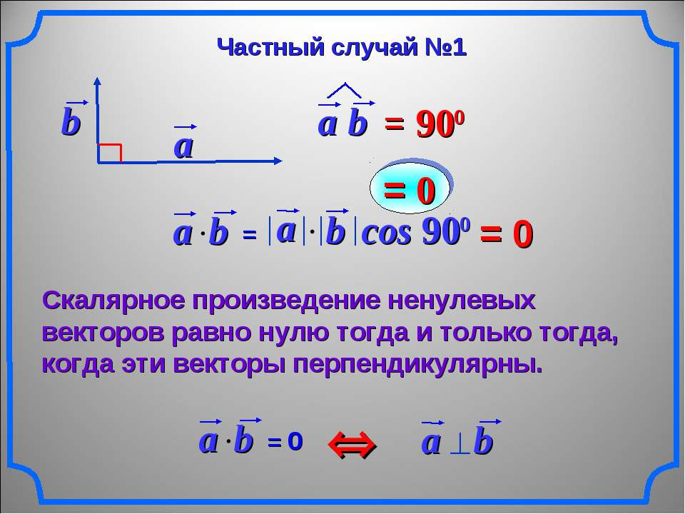 = 0 Скалярное произведение ненулевых векторов равно нулю тогда и только тогда...