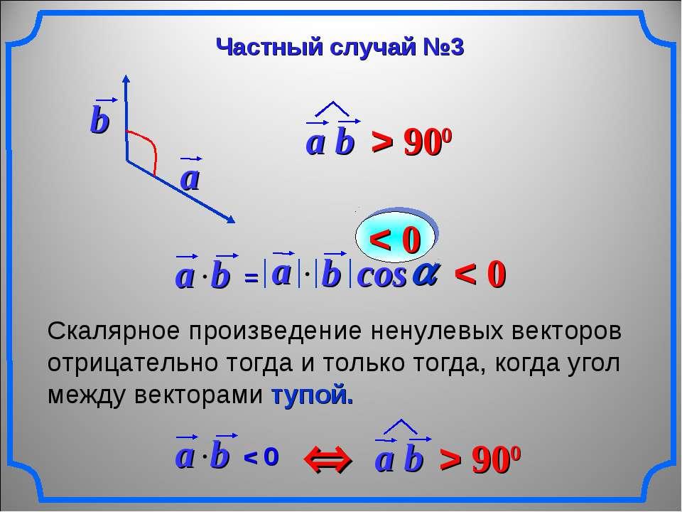 Скалярное произведение ненулевых векторов отрицательно тогда и только тогда, ...