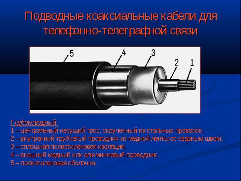 Подводные коаксиальные кабели для телефонно-телеграфной связи Глубоководный: ...