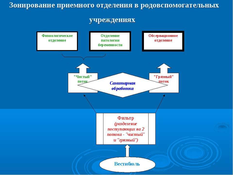 реферат на тему государственное управление