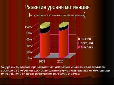 Развитие уровня мотивации (по данным психологического обследования) На уроках...