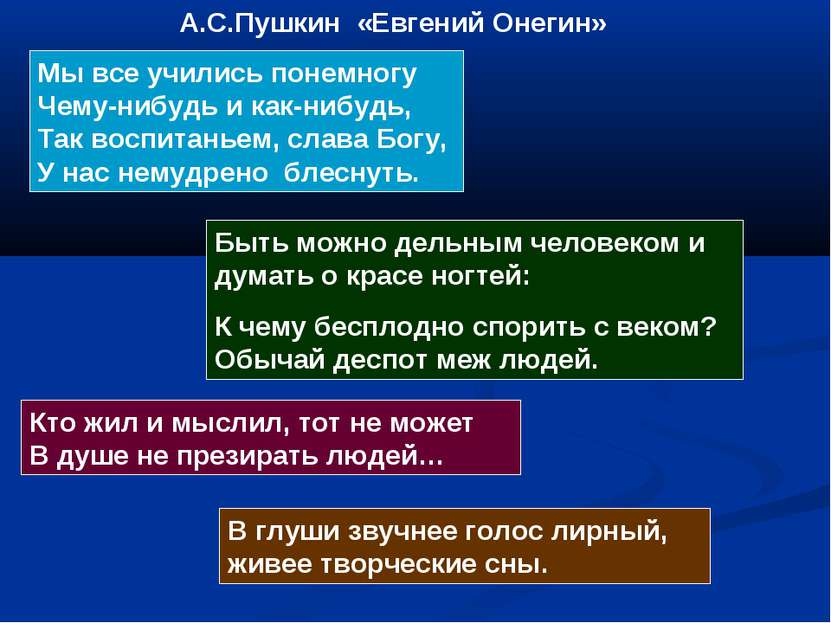 А.С.Пушкин «Евгений Онегин» Мы все учились понемногу Чему-нибудь и как-нибудь...