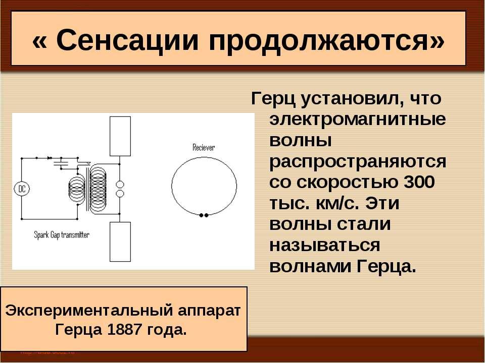 « Сенсации продолжаются» Герц установил, что электромагнитные волны распростр...