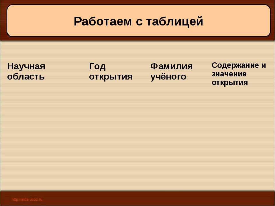 Работаем с таблицей Антоненкова А.В. МОУ Будинская ООШ