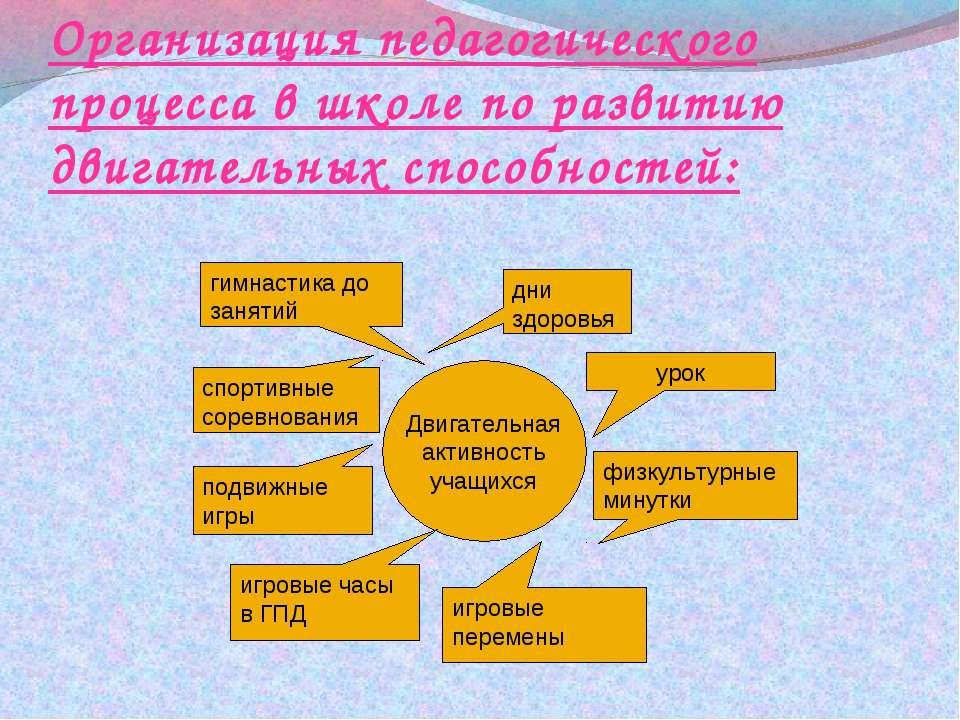 Организация педагогического процесса в школе по развитию двигательных способн...