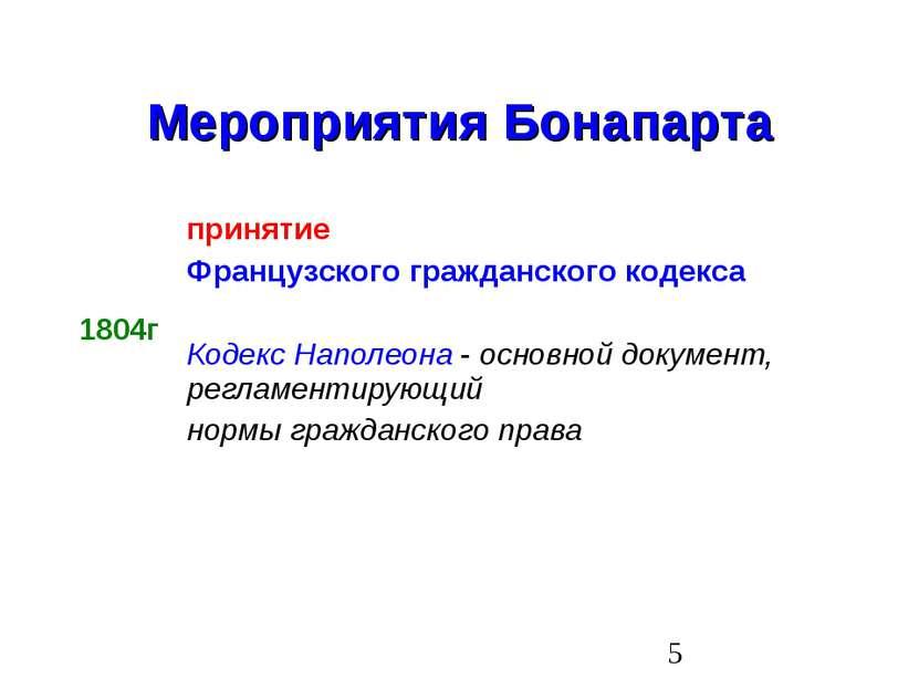 Мероприятия Бонапарта