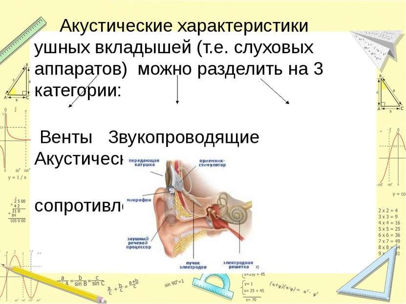 Акустические характеристики ушных вкладышей (т.е. слуховых аппаратов) можно р...