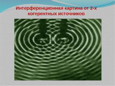 Интерференционная картина от 2-х когерентных источников