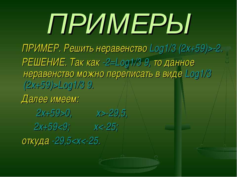 ПРИМЕРЫ ПРИМЕР. Решить неравенство Log1/3 (2x+59)>-2. РЕШЕНИЕ. Так как -2=Log...