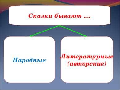 Народные Литературные (авторские) Сказки бывают ....