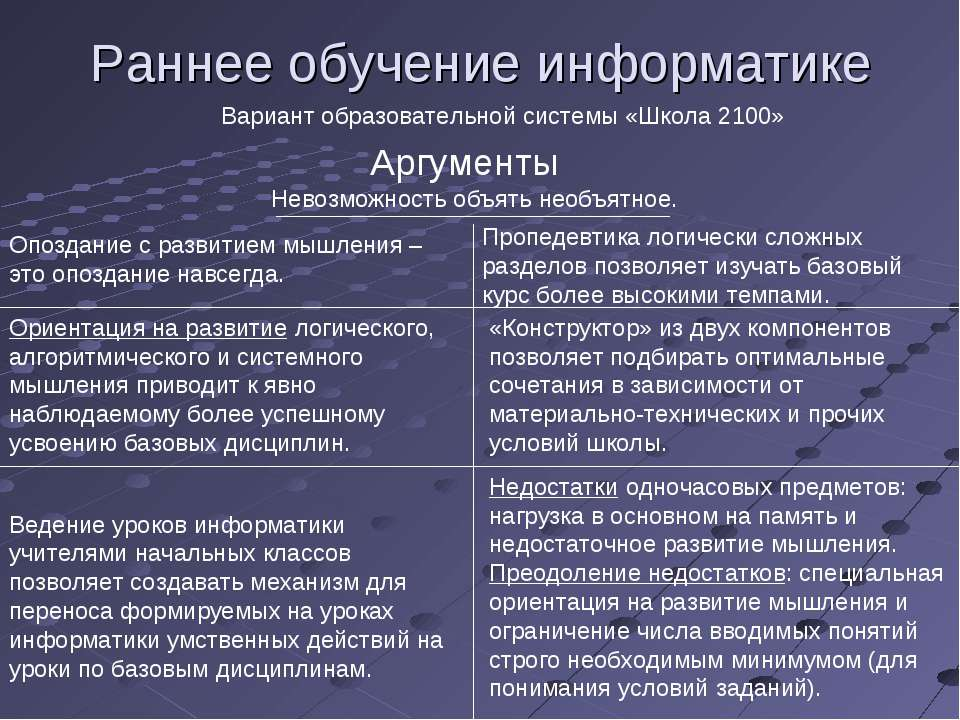 Раннее обучение информатике Вариант образовательной системы «Школа 2100» Аргу...