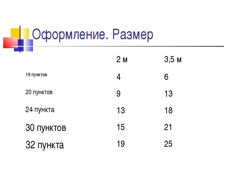 Оформление. Размер 2 м 3,5 м 16 пунктов 4 6 20 пунктов 9 13 24 пункта 13 18 3...