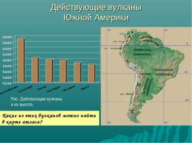 Действующие вулканы Южной Америки Какие из этих вулканов можно найти в карте ...