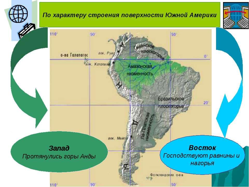 По характеру строения поверхности Южной Америки Восток Господствуют равнины и...
