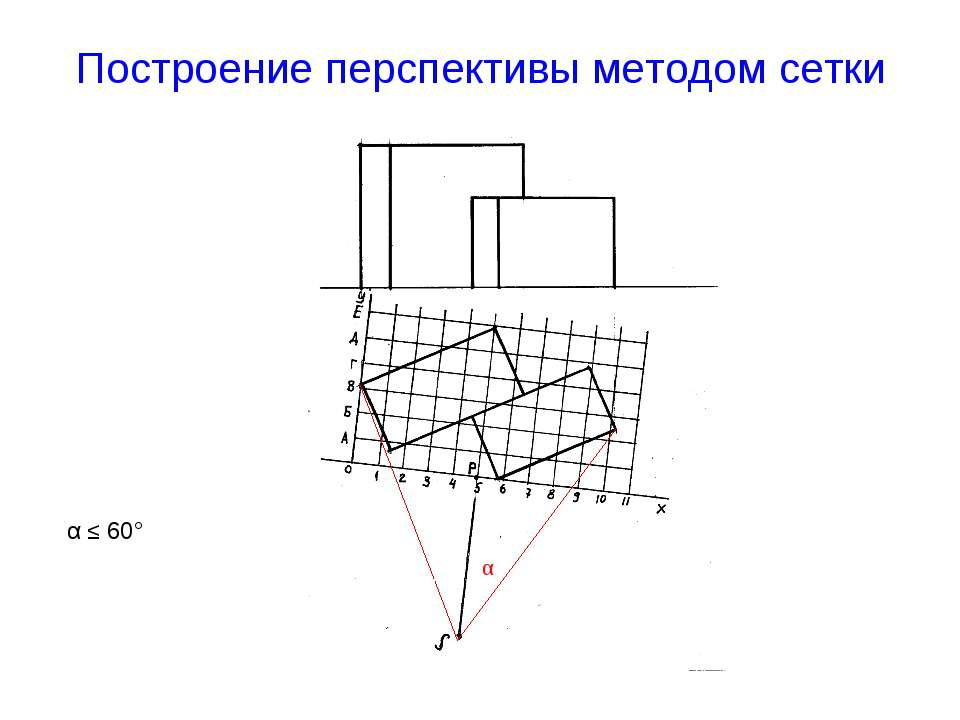 Построение перспективы методом сетки α α ≤ 60°