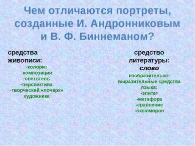 Чем отличаются портреты, созданные И. Андронниковым и В. Ф. Биннеманом? средс...
